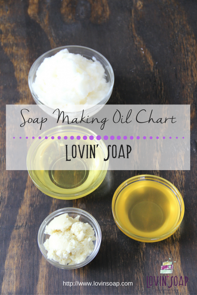 soap making oil chart